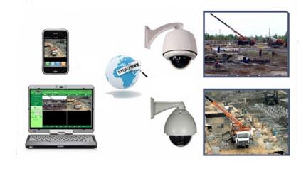 Современная технология видеонаблюдения
