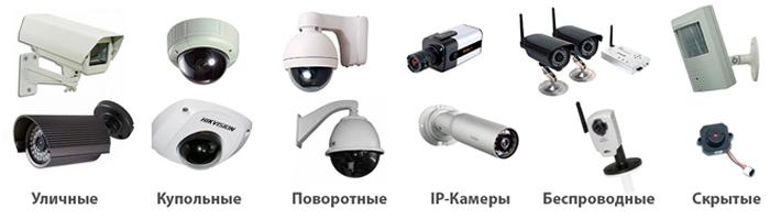 виды камер наблюдения