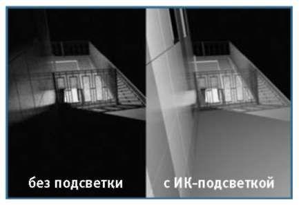 дневных и ночных камерах
