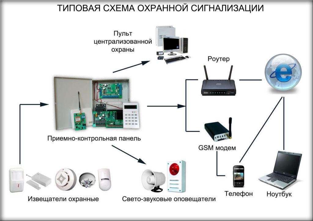 Удаленные сервисы по IP