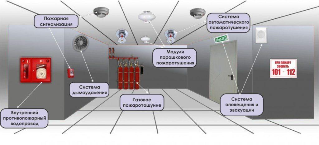 Разработчик систем безопасности в Москве
