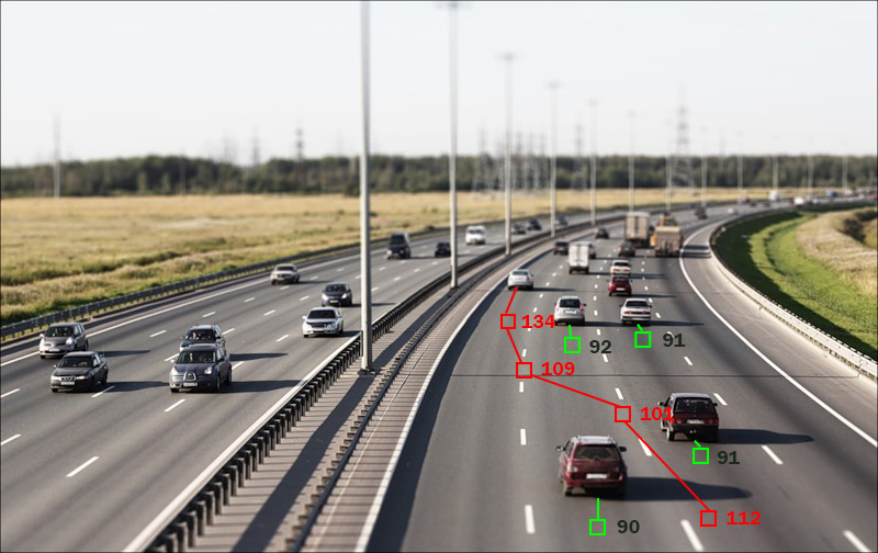Аналитика потока автотранспорта