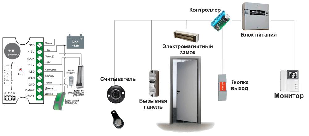Монтаж электрозамков в Коломне