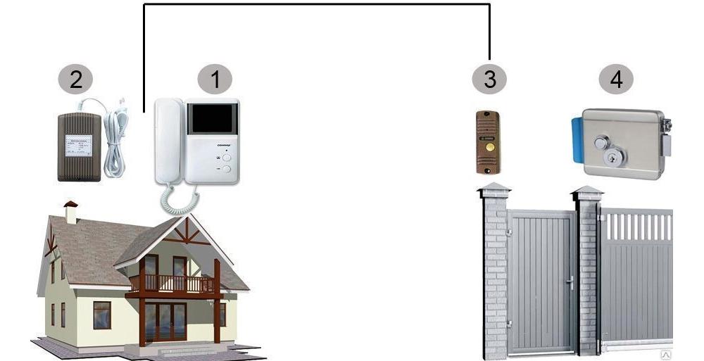 Монтаж домофона в частном доме