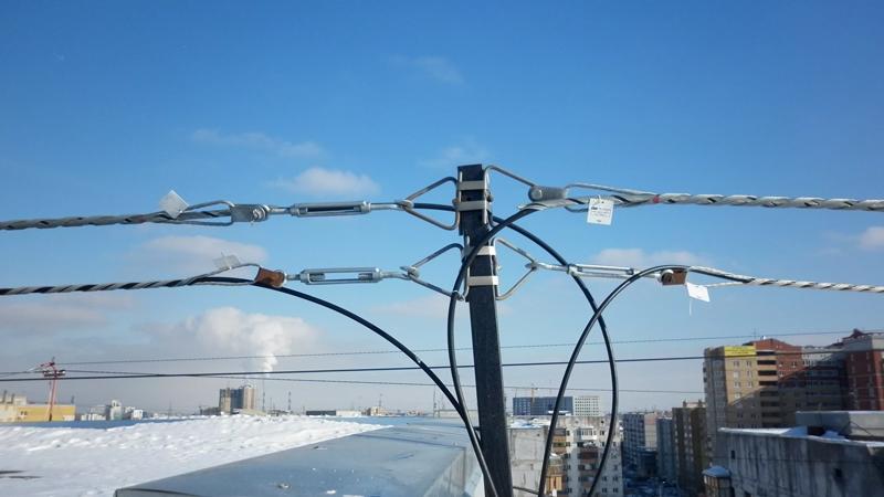 волоконно-оптические линии связи в Коломне