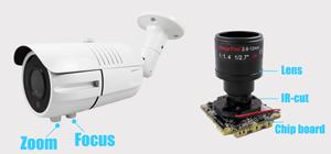 Как увеличить угол обзора камеры